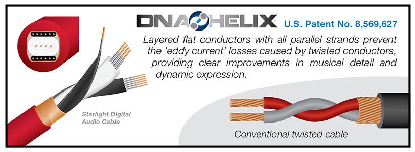 Wireworld DNA Helix Explanation